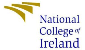 national-college-of-ireland logo